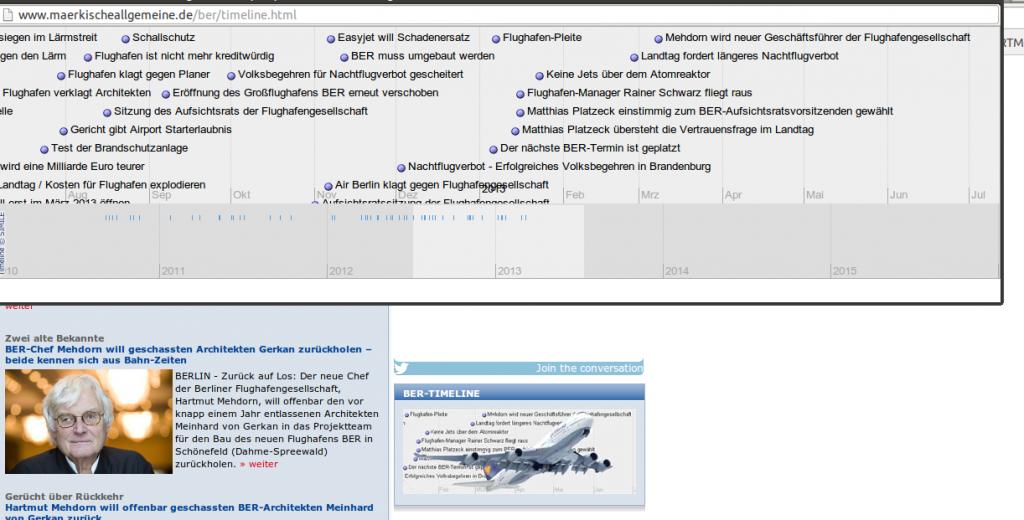 BER-Timeline